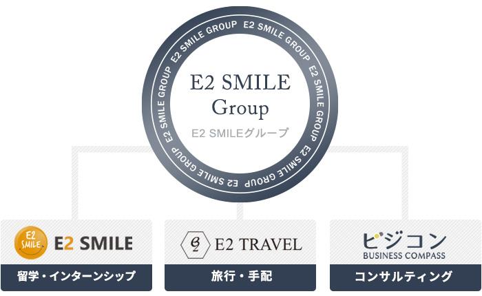 E2グループ